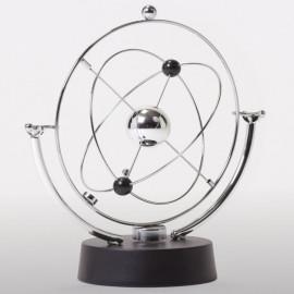 Wirujące kinetyczne planety