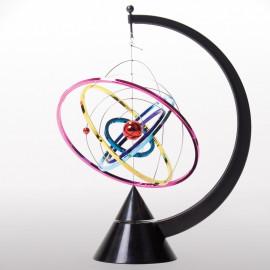 Wirujące kinetyczne orbity,